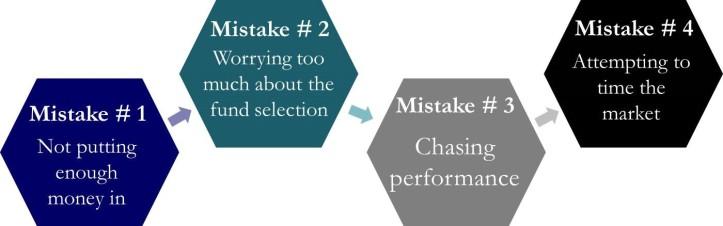 401K Mistakes.jpg